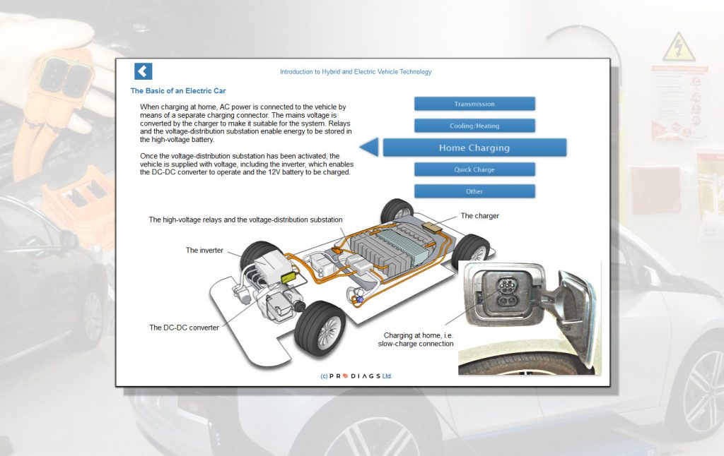 Learn how charging a hybrid or electric vehicle works with this online training module for mechanics and others working in workshops or the automotive industry.
