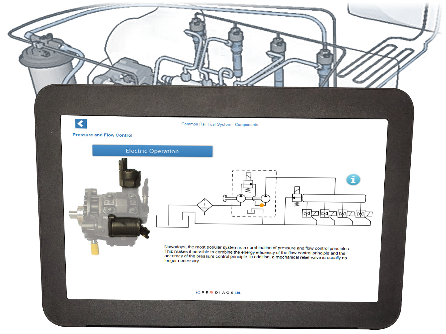 Learn how common rail pressure control works. What is the function of the common rail high pressure pump, and how does common rail pressure adjusting work in practice? Learn this and much more with this online training module.