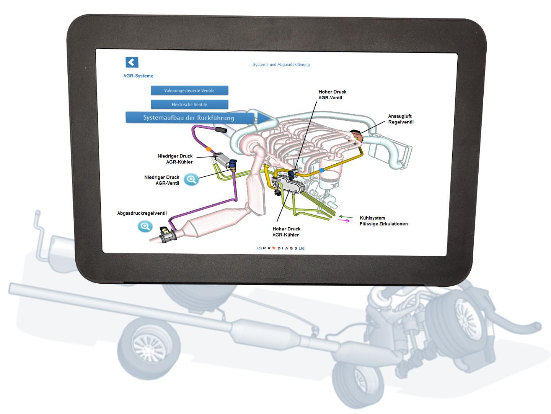 Lernen Sie verschiedene AGR-Systemstrukturen kennen, wie sie sich voneinander unterscheiden und wie man sie diagnostiziert und repariert. Wissen Sie, wie sich eine Hoch- und Niederdruck-Abgasrückführung unterscheidet? Sind Sie mit der AGR-Fehlersuche vertraut? Erfahren Sie dies und vieles mehr mit diesem Diesel-Abgastechnik-Training für Mechaniker.