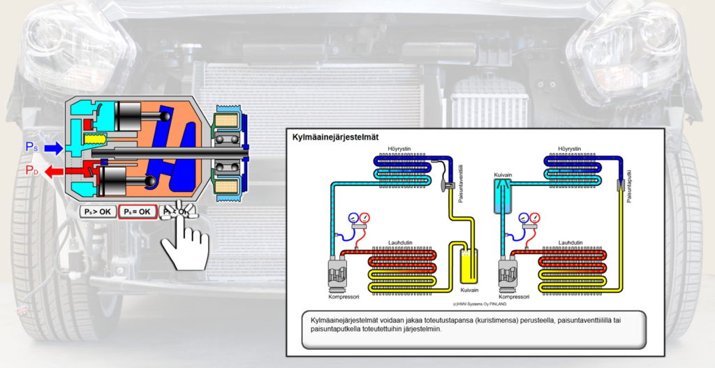 Opi perusteet ilmastoinnin- ja lämmönhallinan rakenteista tämän koulutusmoduulin avulla, ja kehity ilmastointilaitteiden asiantuntijaksi