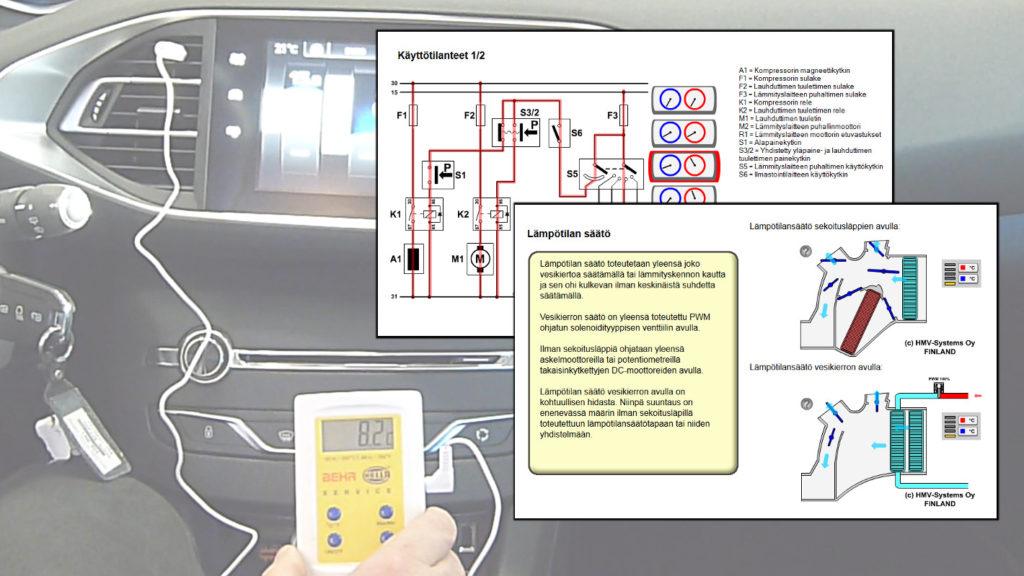 Mekaanikon tehtäviin kuuluu myös lämmönhallinnan ja ilmastoinnin vianhaku. Tämä vaatii tuntemusta järjestelmän toiminnasta. Opi suorittamaan oikeaoppista vianhakua tämän koulutusmoduulin avulla.