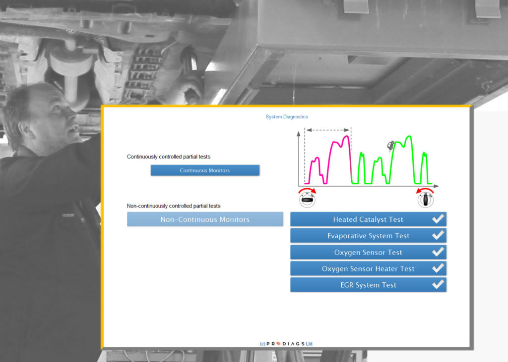Learn the difference between continuous monitors and non-continuous monitors when it comes to component self diagnostic test in the obd and eobd system with this innovative online training module.