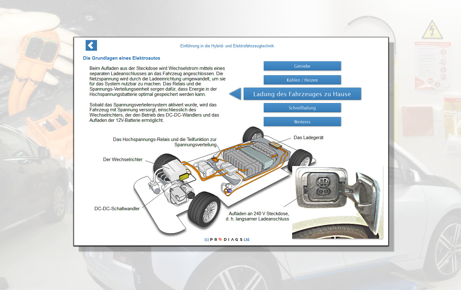 Erfahren Sie, wie das Laden eines Hybrid- oder Elektrofahrzeugs mit diesem Online-Schulungsmodul für Mechaniker und andere in Werkstätten oder der Automobilindustrie funktioniert.