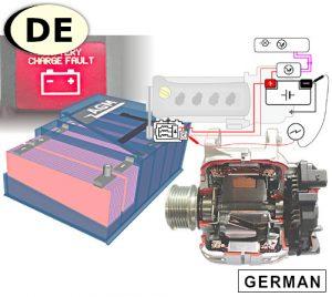 Für Automobilmechatroniker ist die Inspektion des Ladesystems und der Starterbatterie die erste praktische Situation, seine erworbenen Elektro- und Messtechnik- Fähigkeiten anzuwenden