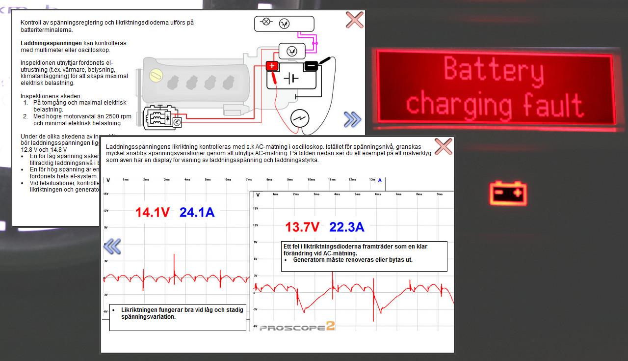 Laddningssystemets indikatorlampa är en notifiering till föraren om laddningssystemets funktion. Ett tekniskt fel har snabb inverkan på körningen. Kontrollering av laddning innebär mätningar av laddningssystemets spänning och ström.