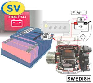 Onlinekurs, på bilden finns AGM batteri, laddningsfels-lampa, generator samt exempel på felsökning av laddningssystemet med oscilloskåp.