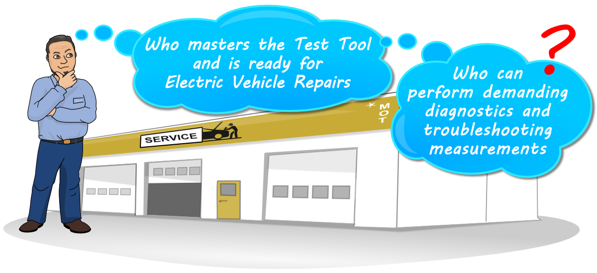 Drawn picture of auto workshop manager standing outside car repair shop or garage thinking. In the thought bubbles the following texts. Who masters the test tool and is ready for electric vehicle repairs? Who can perform demanding diagnostics and troubleshooting measurements?