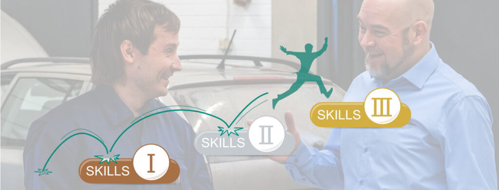 mechanic or technician and workshop manager smiling at each other with car in garage or workshop in background. On top of the image a drawn comic of a man jumping between the Prodiags Personal SKills concept icons