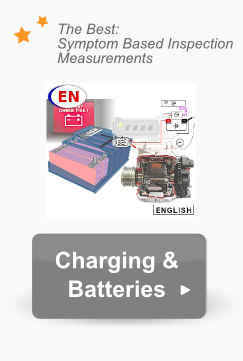 The text The best symptom based inspection measurements and the charging systems and starter batteries product image.