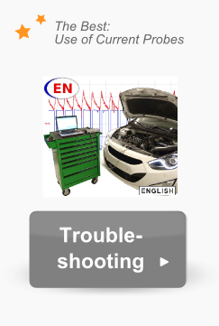 The text The best use of current probes and the automotive electrical troubleshooting basics product image