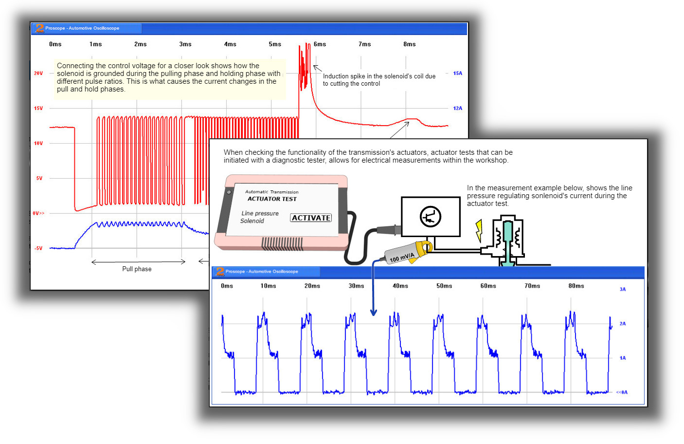 Example images on electrical measurement connected to automatic transmission troubleshooting.