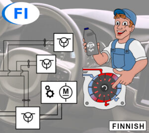 Ohjaustehostin koulutus tuotekuva. Kuvassa mekaanikko joka pitää öljypurkkia kädessä, tehostinpumppu, auton ohjauspyörä ja kojetaulu sekä osa virtapiirikaaviosta